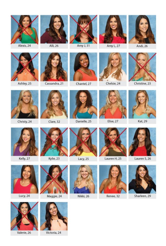 Bachelorette-Board_JuanPablo_week1
