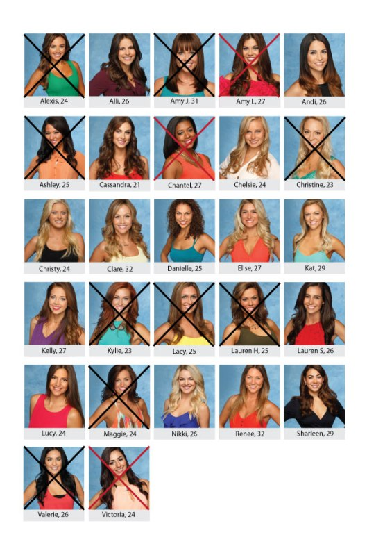 Bachelorette-Board_JuanPablo_week2