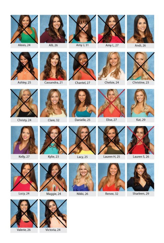 Bachelorette-Board_JuanPablo_week4