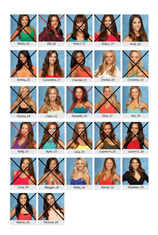 Bachelorette-Board_JuanPablo_week5