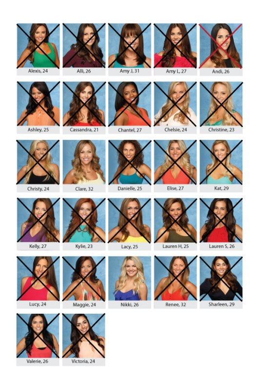 Bachelorette-Board_JuanPablo_week8b