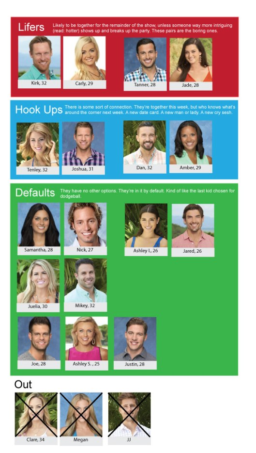 Bachelor-Board_ParadiseSeason2