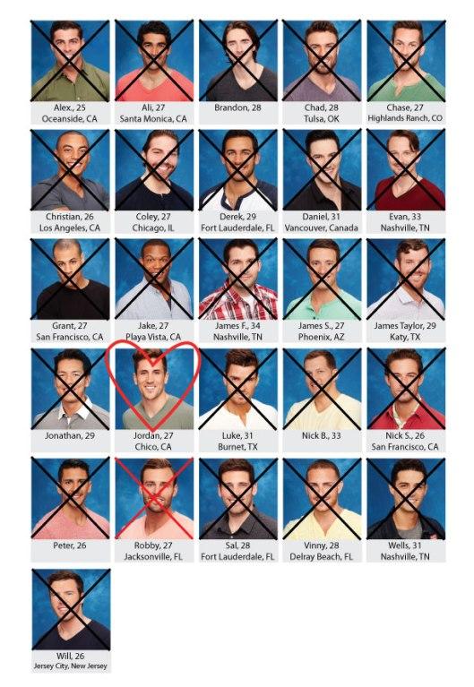 Bachelor-Board_Jojofinale