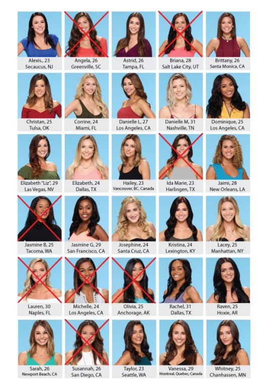 bachelor-board_nickvweek1