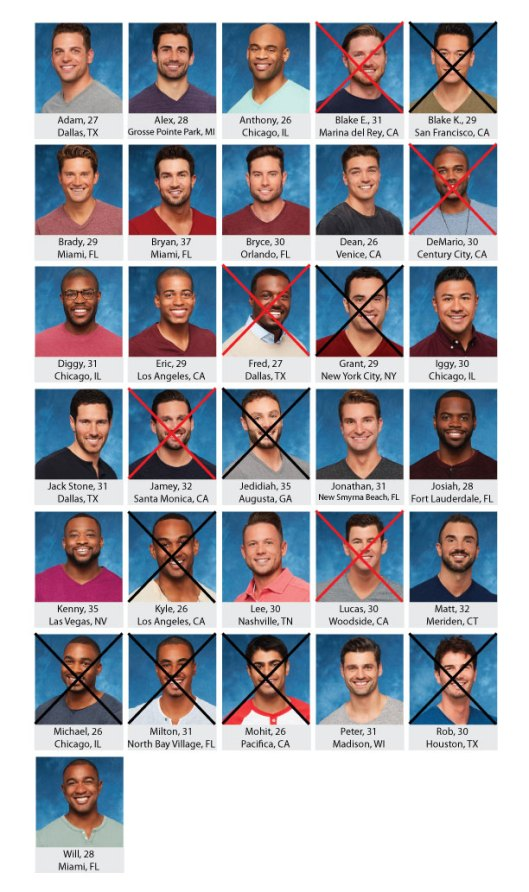bachelor board week 3
